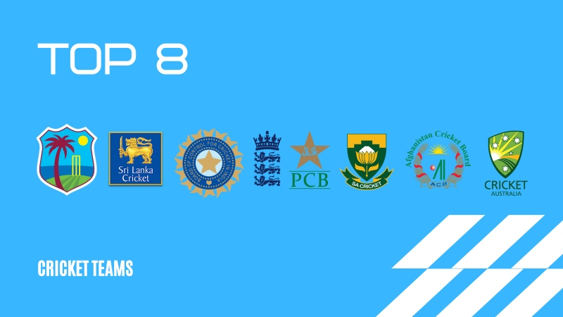 top 8 icc teams